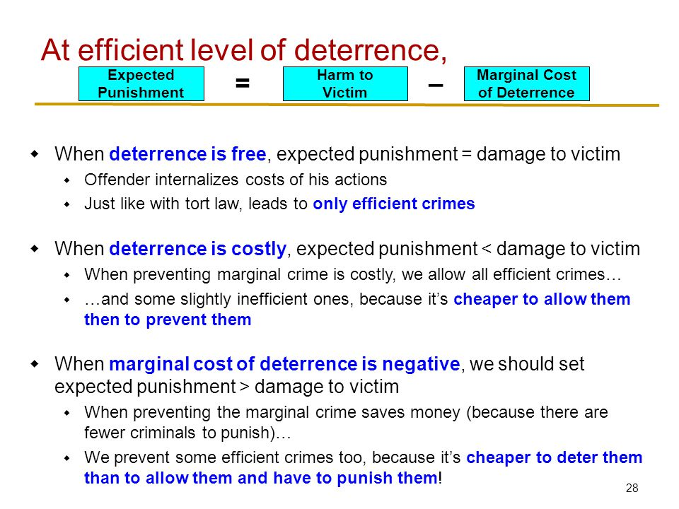 28  When deterrence is free, expected punishment = damage to victim  Offender internalizes costs of his actions  Just like with tort law, leads to