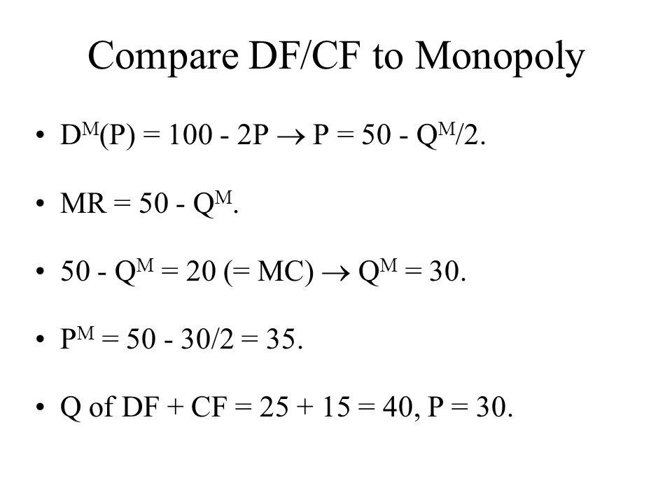 Compare DF/CF to Monopoly D M (P) = 100 - 2P  P = 50 - Q M /2. MR = 50 - Q M. 50 - Q M = 20 (= MC)  Q M = 30. P M = 50 - 30/2 = 35. Q of DF + CF = 2