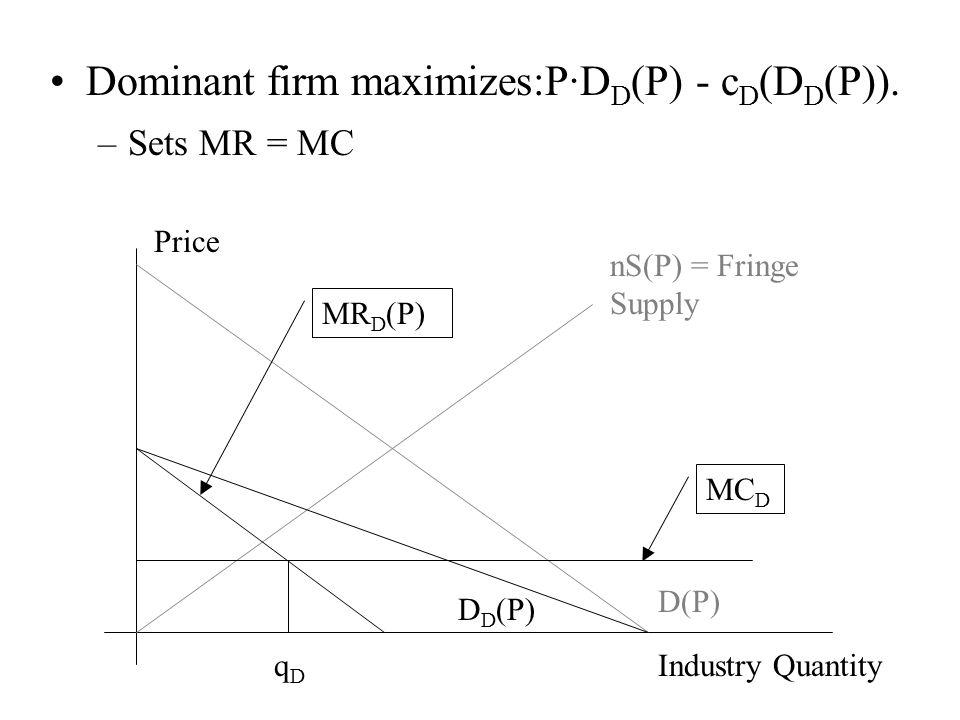 Dominant firm maximizes:P·D D (P) - c D (D D (P)). –Sets MR = MC Industry Quantity Price nS(P) = Fringe Supply D(P) D D (P) MR D (P)MC D qDqD
