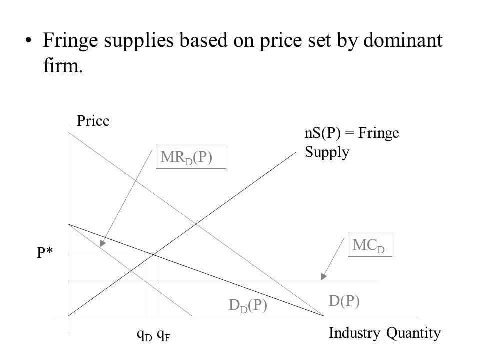 Fringe supplies based on price set by dominant firm. Industry Quantity Price nS(P) = Fringe Supply D(P) D D (P) MR D (P)MC D qDqD P* qFqF