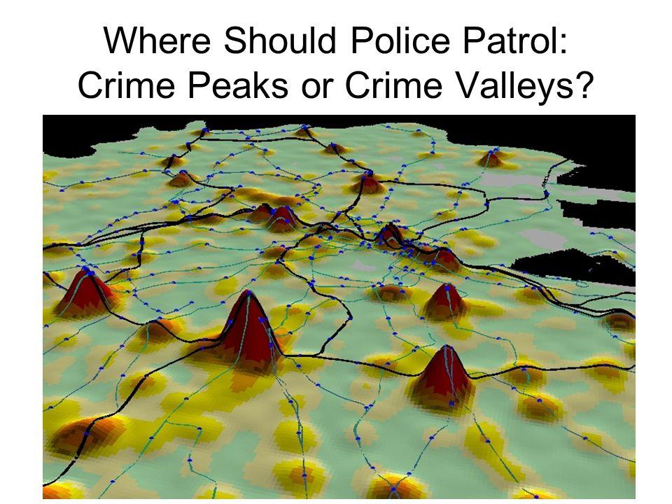 Where Should Police Patrol: Crime Peaks or Crime Valleys