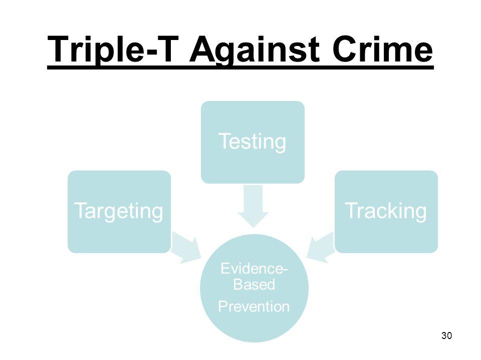 Triple-T Against Crime Evidence- Based Prevention TargetingTestingTracking 30