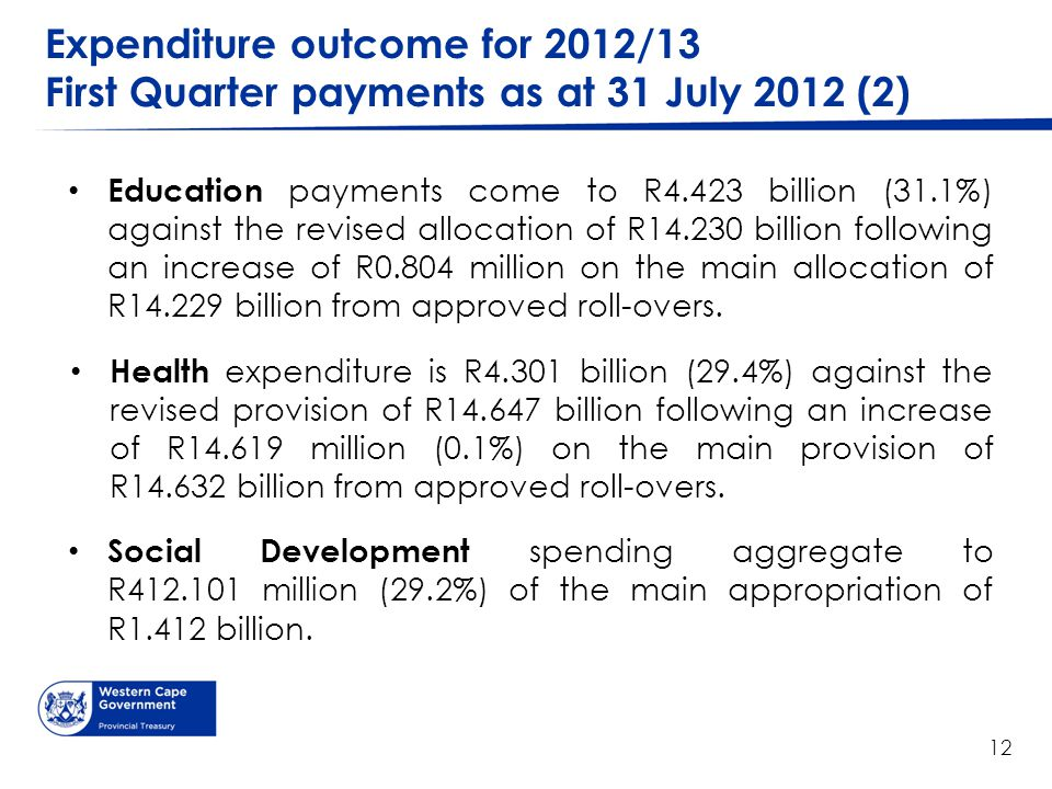 Expenditure outcome for 2012/13 First Quarter payments as at 31 July 2012 (2) Education payments come to R4.423 billion (31.1%) against the revised al