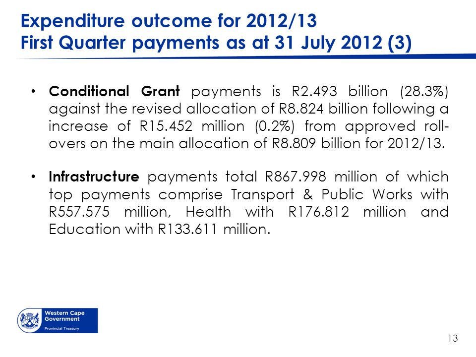 Expenditure outcome for 2012/13 First Quarter payments as at 31 July 2012 (3) Conditional Grant payments is R2.493 billion (28.3%) against the revised