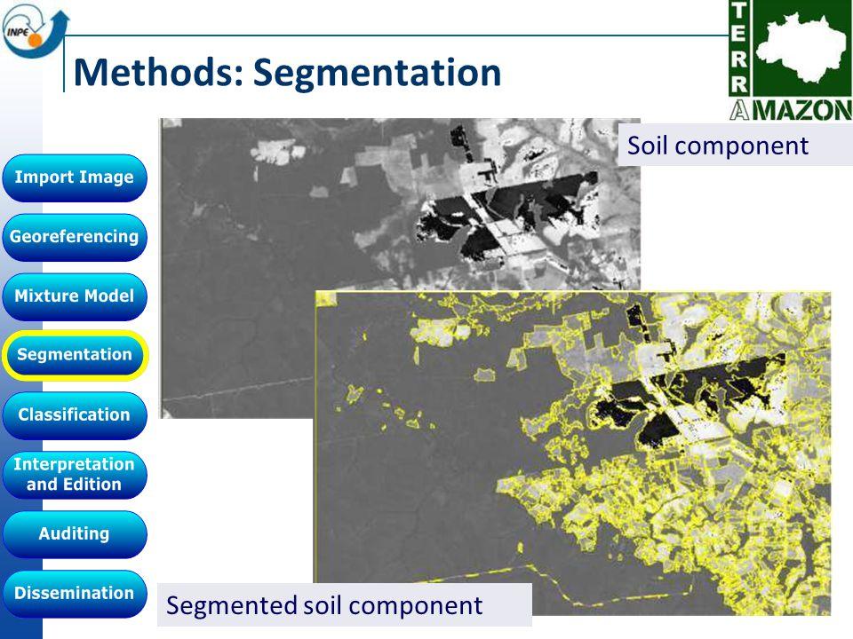 Soil component Segmented soil component Methods: Segmentation