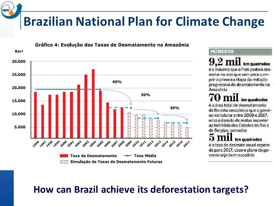 How can Brazil achieve its deforestation targets? Brazilian National Plan for Climate Change