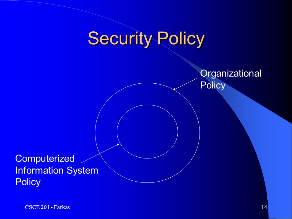 CSCE 201 - Farkas14 Security Policy Organizational Policy Computerized Information System Policy