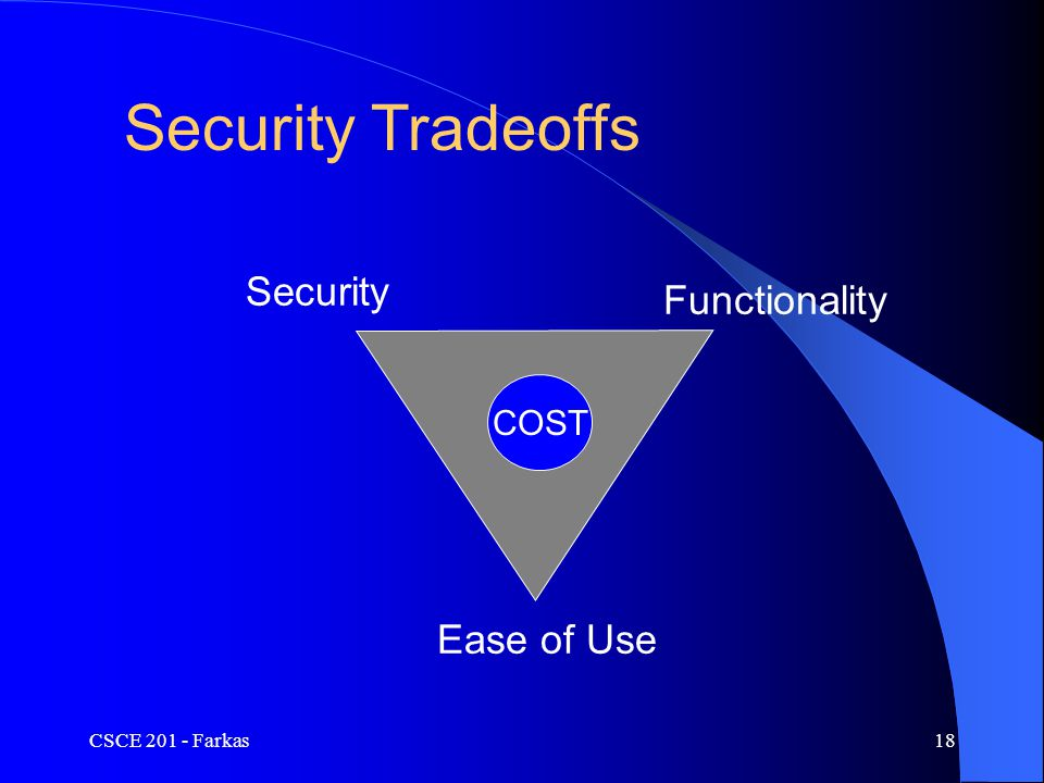 CSCE 201 - Farkas18 Security Tradeoffs COST Security Functionality Ease of Use