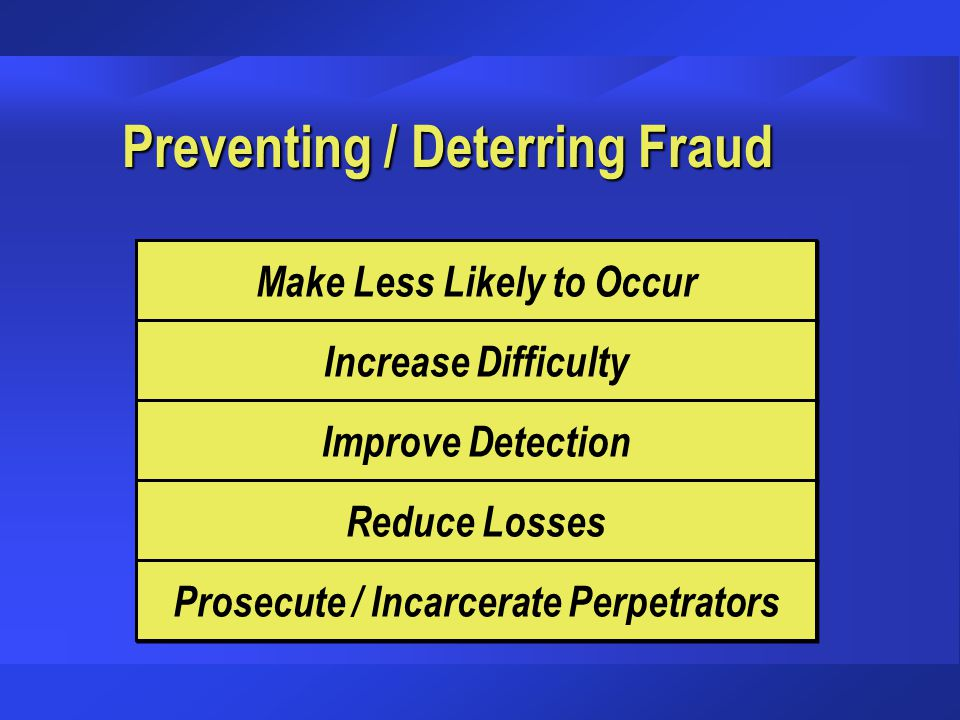Preventing / Deterring Fraud Make Less Likely to Occur Increase Difficulty Improve Detection Reduce Losses Prosecute / Incarcerate Perpetrators