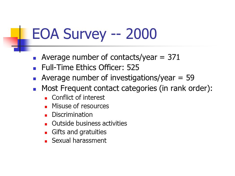EOA Survey -- 2000 Average number of contacts/year = 371 Full-Time Ethics Officer: 525 Average number of investigations/year = 59 Most Frequent contact categories (in rank order): Conflict of interest Misuse of resources Discrimination Outside business activities Gifts and gratuities Sexual harassment