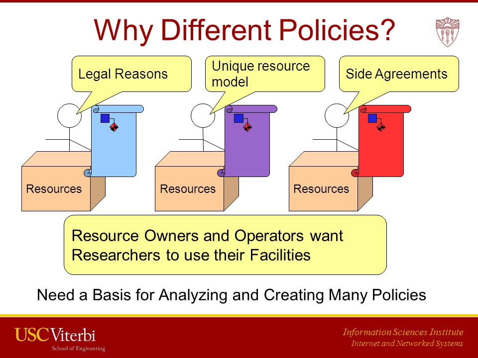 Information Sciences Institute Internet and Networked Systems Why Different Policies.