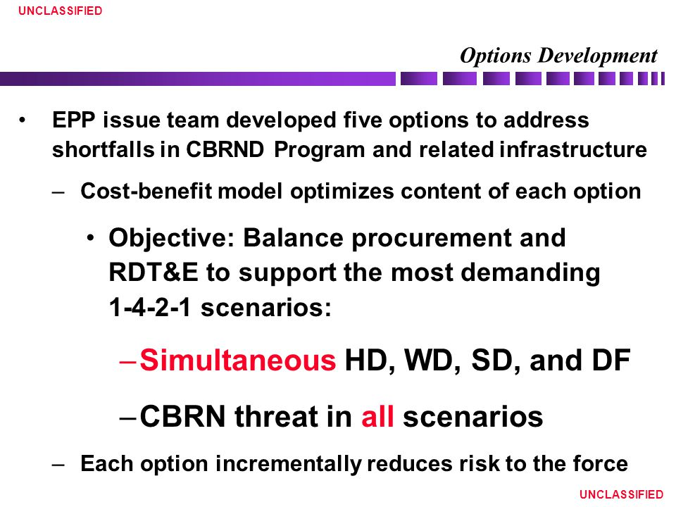 UNCLASSIFIED EPP issue team developed five options to address shortfalls in CBRND Program and related infrastructure –Cost-benefit model optimizes con