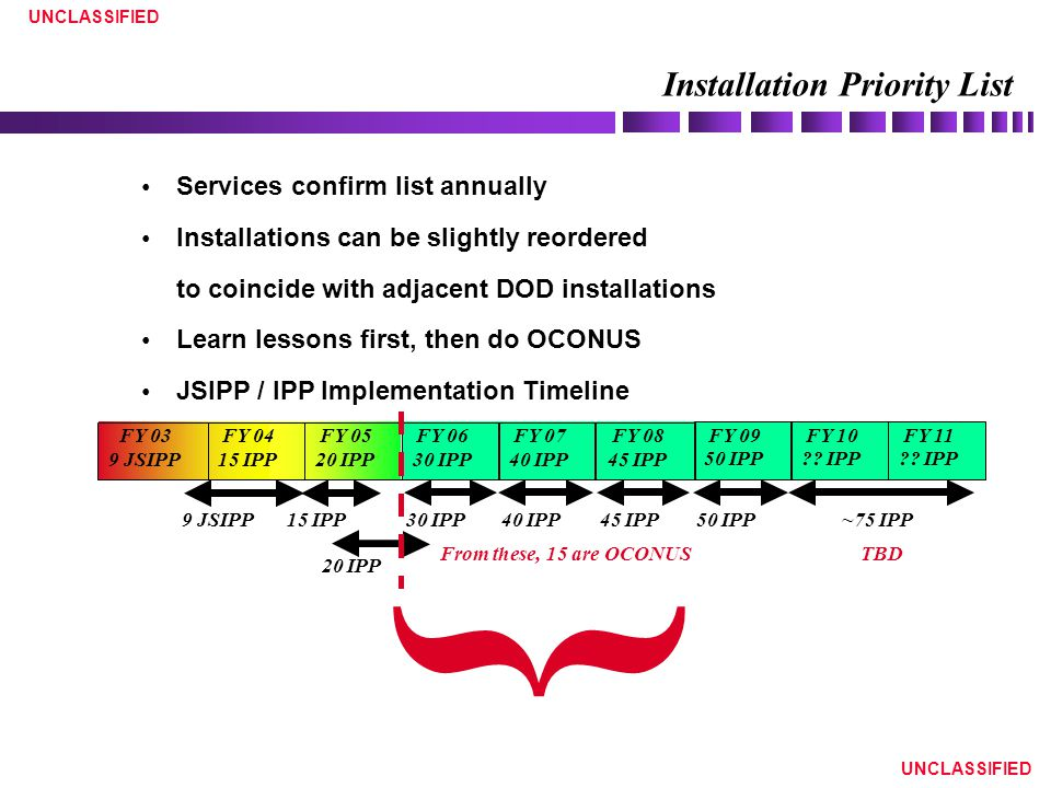 UNCLASSIFIED Installation Priority List { Services confirm list annually Installations can be slightly reordered to coincide with adjacent DOD installations Learn lessons first, then do OCONUS JSIPP / IPP Implementation Timeline 9 JSIPP15 IPP 20 IPP FY 03 9 JSIPP FY 04 15 IPP FY 05 20 IPP FY 06 30 IPP FY 07 40 IPP FY 08 45 IPP FY 09 50 IPP 30 IPP40 IPP45 IPP50 IPP From these, 15 are OCONUS FY 10 ?.