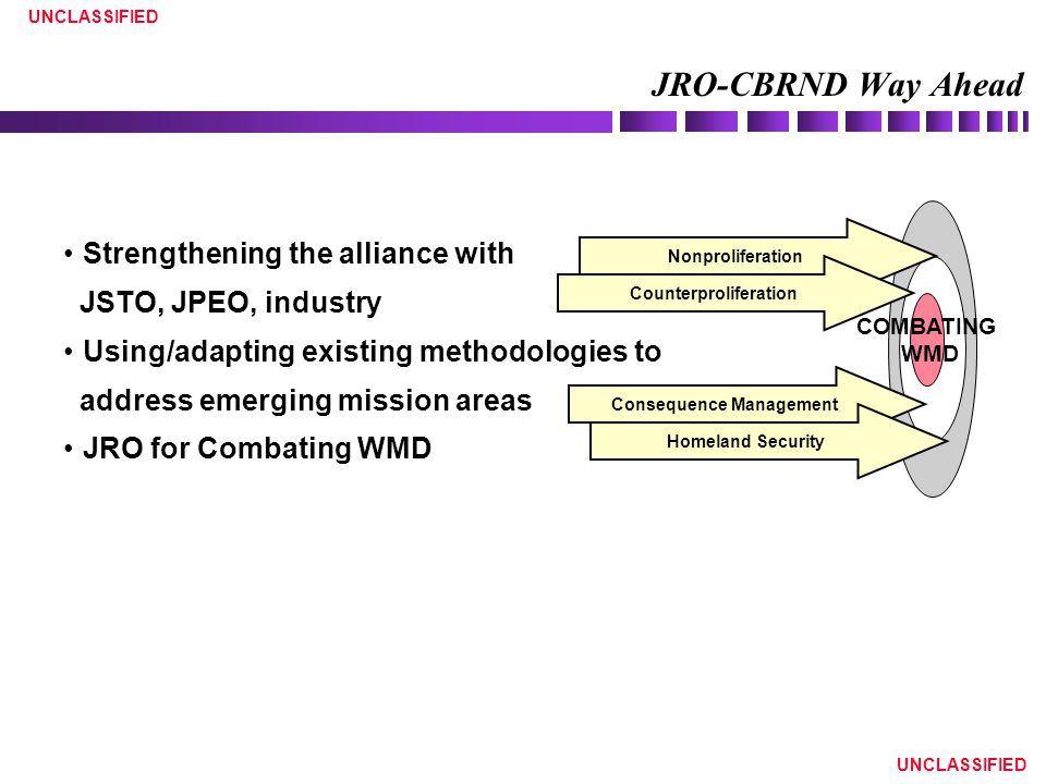 UNCLASSIFIED JRO-CBRND Way Ahead Strengthening the alliance with JSTO, JPEO, industry Using/adapting existing methodologies to address emerging mission areas JRO for Combating WMD COMBATING WMD Consequence Management Homeland Security Nonproliferation Counterproliferation