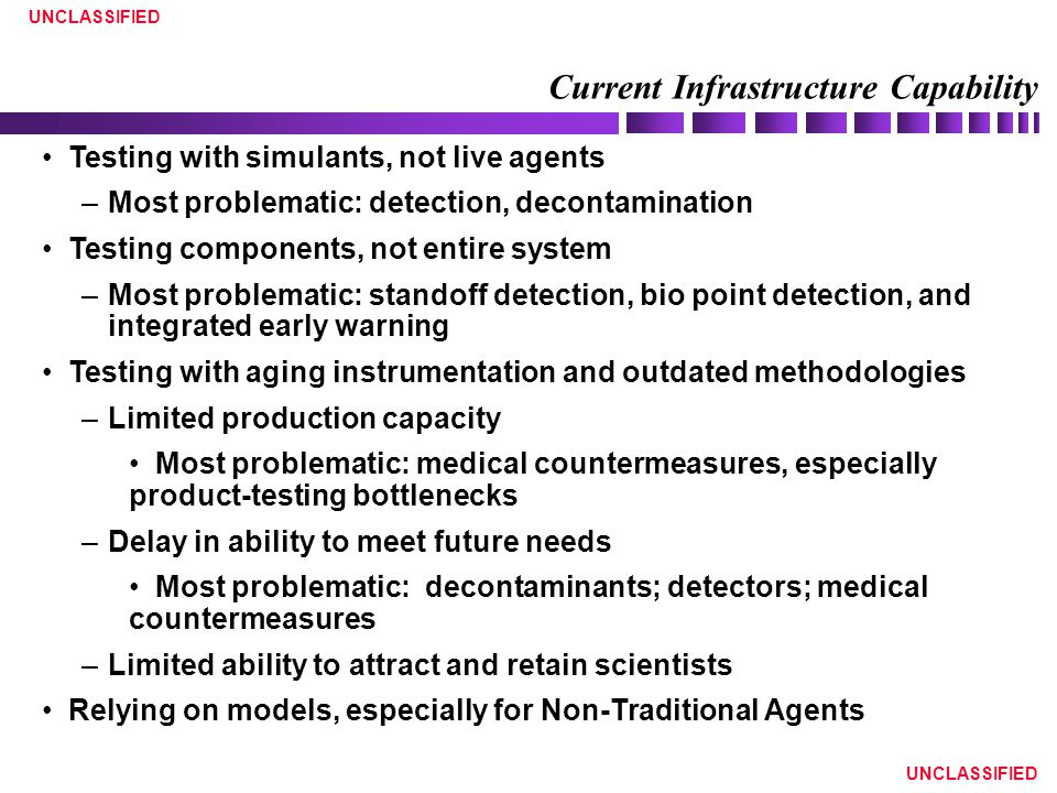 UNCLASSIFIED Testing with simulants, not live agents –Most problematic: detection, decontamination Testing components, not entire system –Most problem