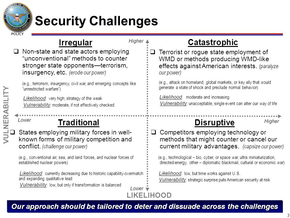 POLICY 4 Deterrence: What's New Cold War Deterrence 21 st Century Deterrence Relatively well-understood opponent Mature strategic relationship Poorly understood opponents Nascent strategic relationship Single opponent (i.e., Soviet Empire)Multiple state and non-state opponents Deterrence is the cornerstone of national strategy Deterrence is only one component of our national strategy Targets to hold at risk were easily identifiable Targets to hold at risk are difficult to identify Deterrence policy relied primarily on retaliation and less so on denial Deterrence policy emphasizes denial as well as retaliation Primarily nuclearNuclear and non-nuclear Reliable channels of communicationUncertain channels of communication