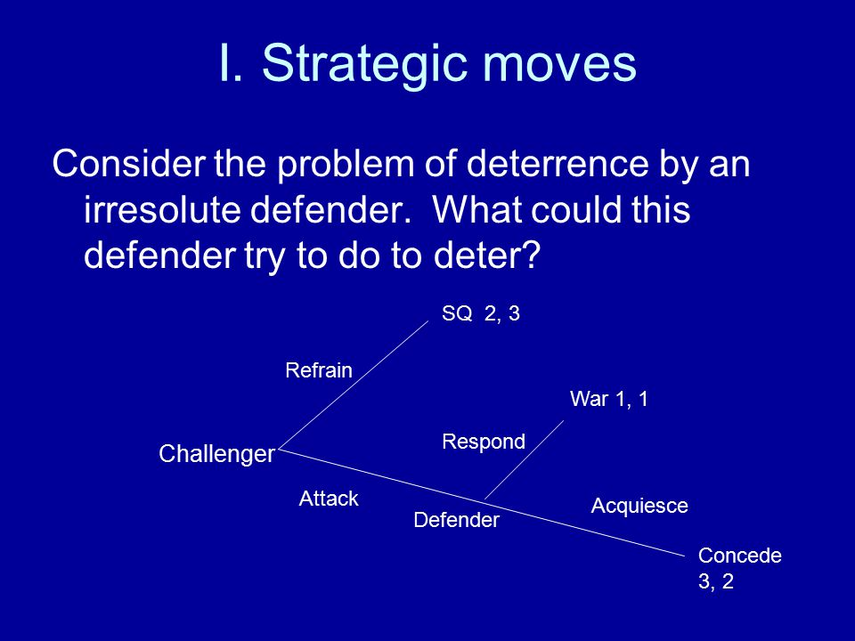 I. Strategic moves Consider the problem of deterrence by an irresolute defender.