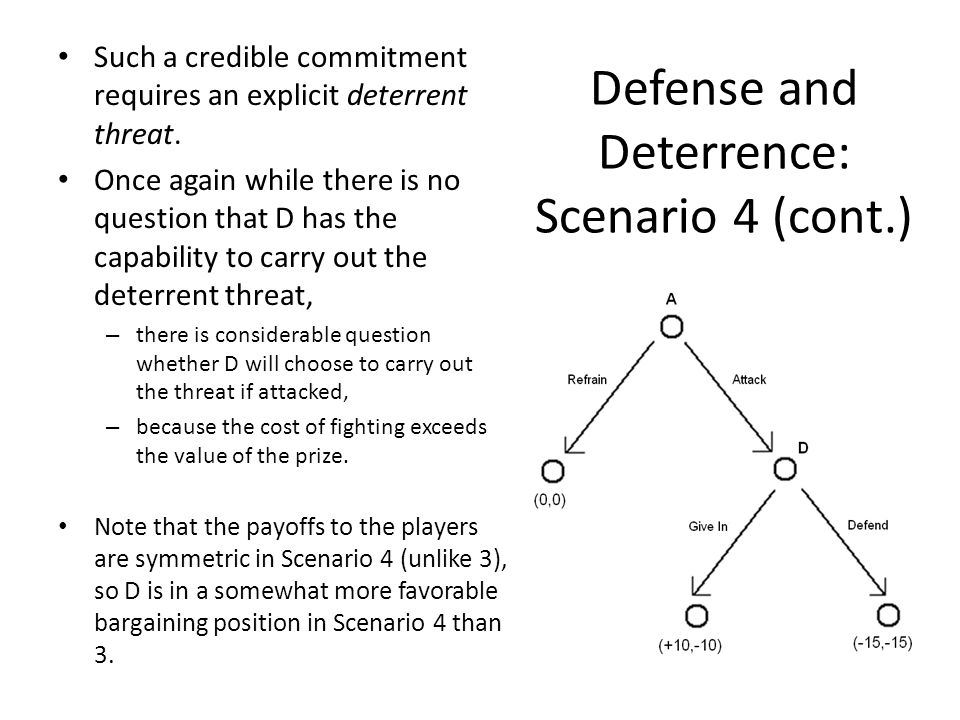 Defense and Deterrence: Scenario 4 (cont.) Such a credible commitment requires an explicit deterrent threat.