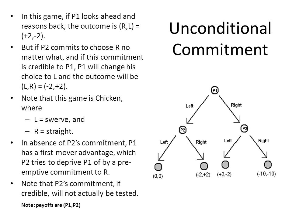 Unconditional Commitment In this game, if P1 looks ahead and reasons back, the outcome is (R,L) = (+2,-2).