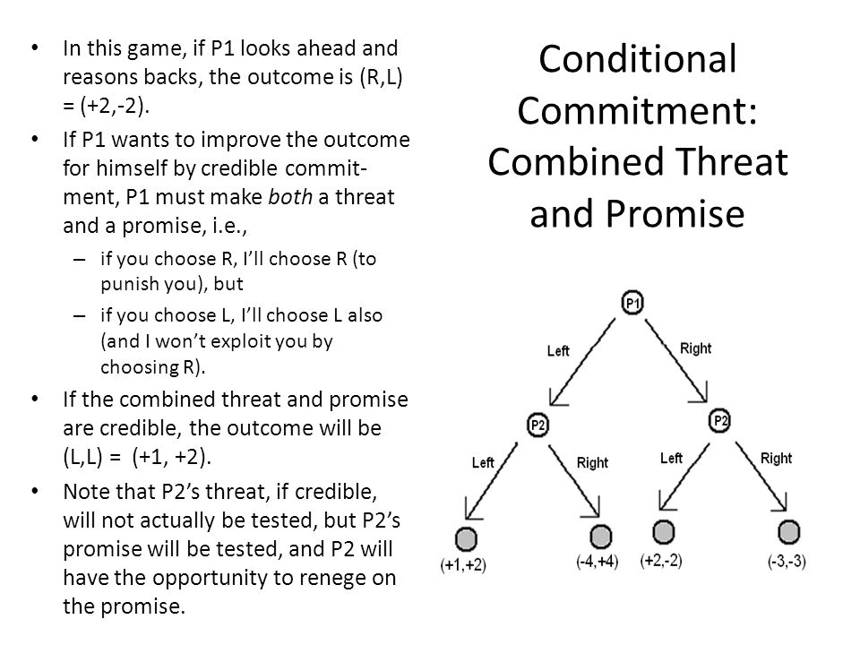 Conditional Commitment: Combined Threat and Promise In this game, if P1 looks ahead and reasons backs, the outcome is (R,L) = (+2,-2).