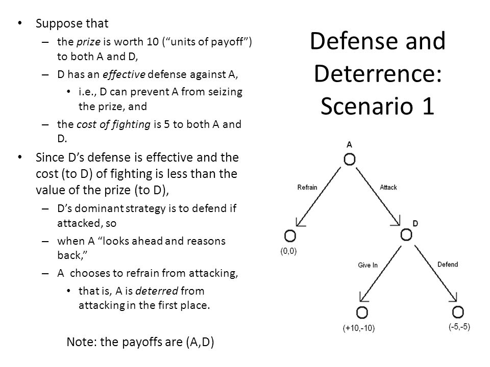 "Defense and Deterrence: Scenario 1 Suppose that – the prize is worth 10 (""units of payoff"") to both A and D, – D has an effective defense against A, i"