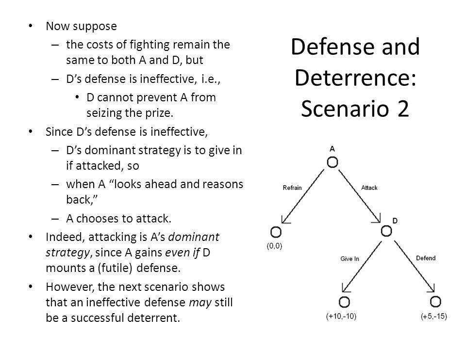 Defense and Deterrence: Scenario 2 Now suppose – the costs of fighting remain the same to both A and D, but – D's defense is ineffective, i.e., D cannot prevent A from seizing the prize.