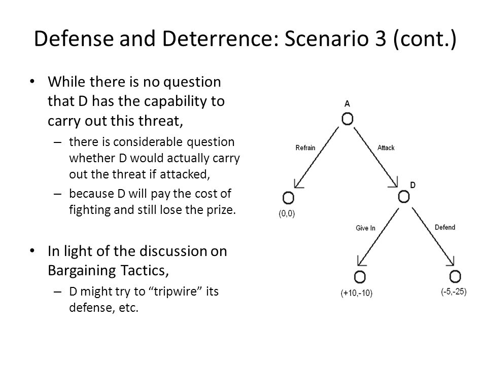 Defense and Deterrence: Scenario 3 (cont.) While there is no question that D has the capability to carry out this threat, – there is considerable question whether D would actually carry out the threat if attacked, – because D will pay the cost of fighting and still lose the prize.