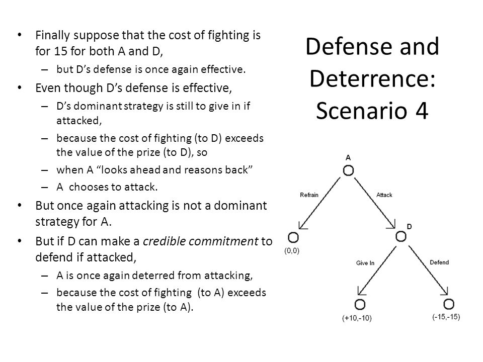 Defense and Deterrence: Scenario 4 Finally suppose that the cost of fighting is for 15 for both A and D, – but D's defense is once again effective. Ev