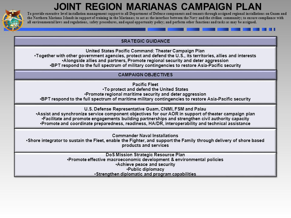 JOINT REGION MARIANAS CAMPAIGN PLAN SRATEGIC GUIDANCE United States Pacific Command: Theater Campaign Plan Together with other government agencies, pr