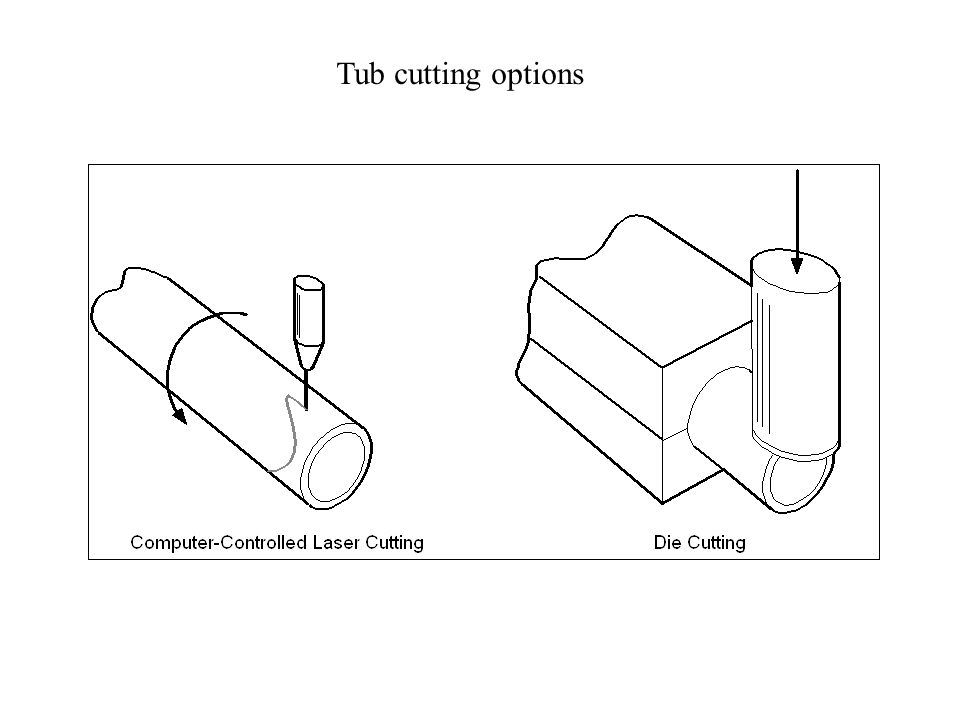 Tub cutting options