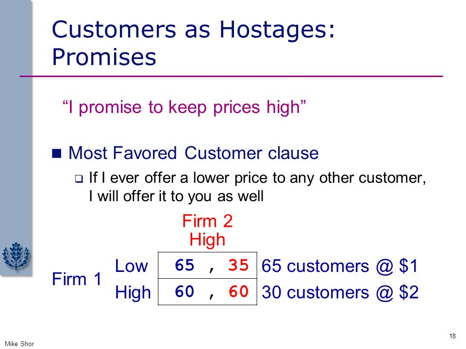 """Customers as Hostages: Promises """"I promise to keep prices high"""" Most Favored Customer clause  If I ever offer a lower price to any other customer, I"""