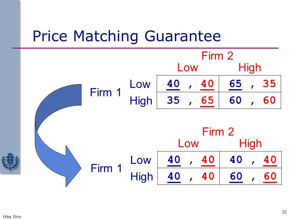 Price Matching Guarantee Mike Shor 22 LowHigh Firm 1 Low 40, 40 High 40, 40 60, 60 Firm 2 LowHigh Firm 1 Low 40, 40 65, 35 High 35, 65 60, 60 Firm 2