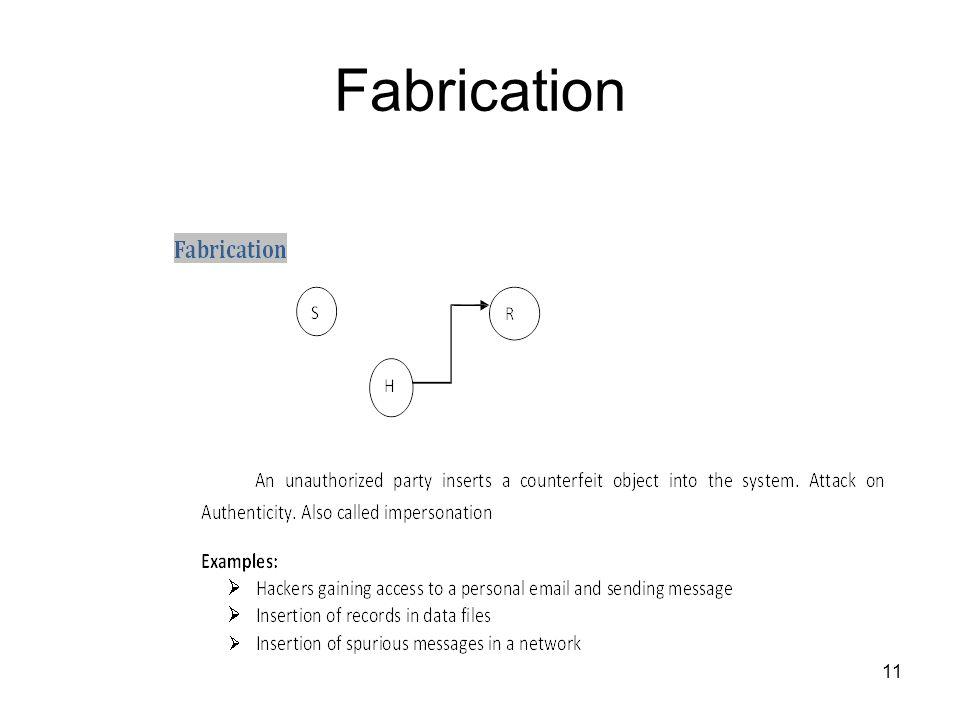 Fabrication 11