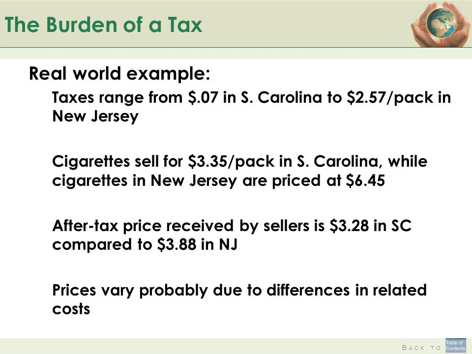B ACK TO The Burden of a Tax Real world example: Taxes range from $.07 in S. Carolina to $2.57/pack in New Jersey Cigarettes sell for $3.35/pack in S.
