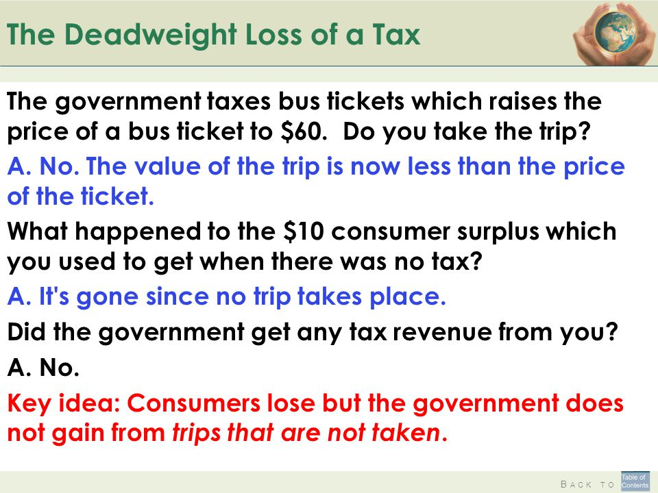 B ACK TO The Deadweight Loss of a Tax The government taxes bus tickets which raises the price of a bus ticket to $60. Do you take the trip? A. No. The