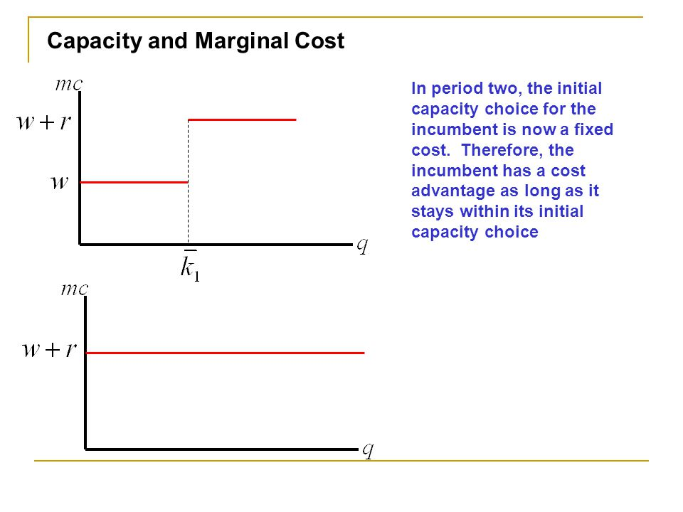 Capacity and Marginal Cost In period two, the initial capacity choice for the incumbent is now a fixed cost. Therefore, the incumbent has a cost advan