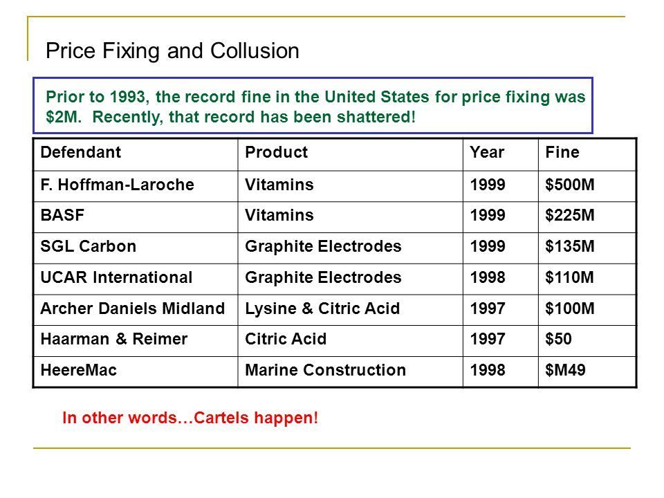 Price Fixing and Collusion Prior to 1993, the record fine in the United States for price fixing was $2M. Recently, that record has been shattered! Def