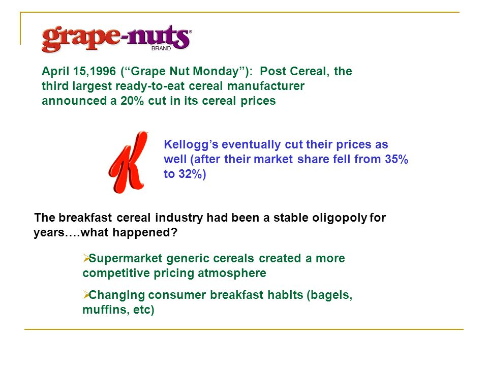 "April 15,1996 (""Grape Nut Monday""): Post Cereal, the third largest ready-to-eat cereal manufacturer announced a 20% cut in its cereal prices Kellogg's"