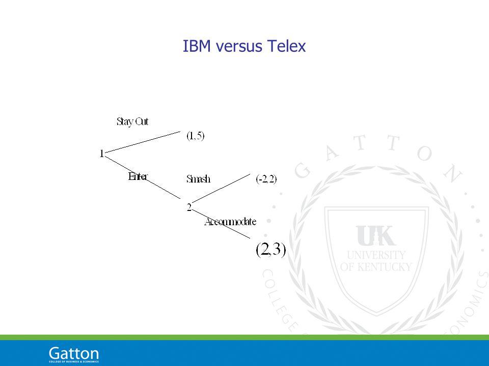 IBM versus Telex