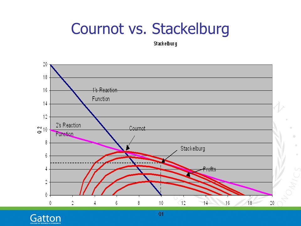 Cournot vs. Stackelburg
