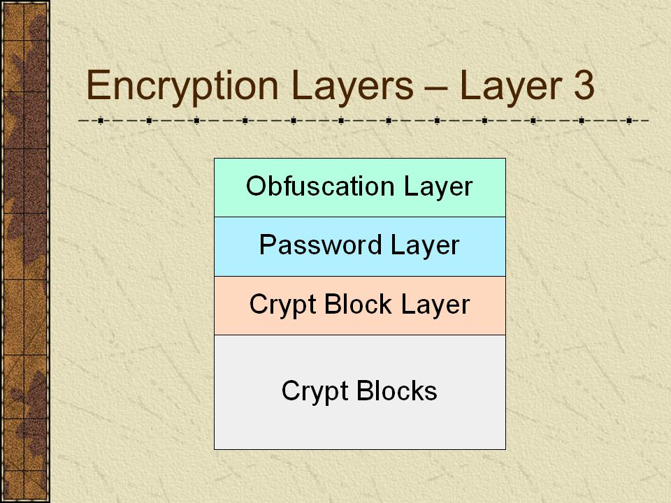 Encryption Layers – Layer 3