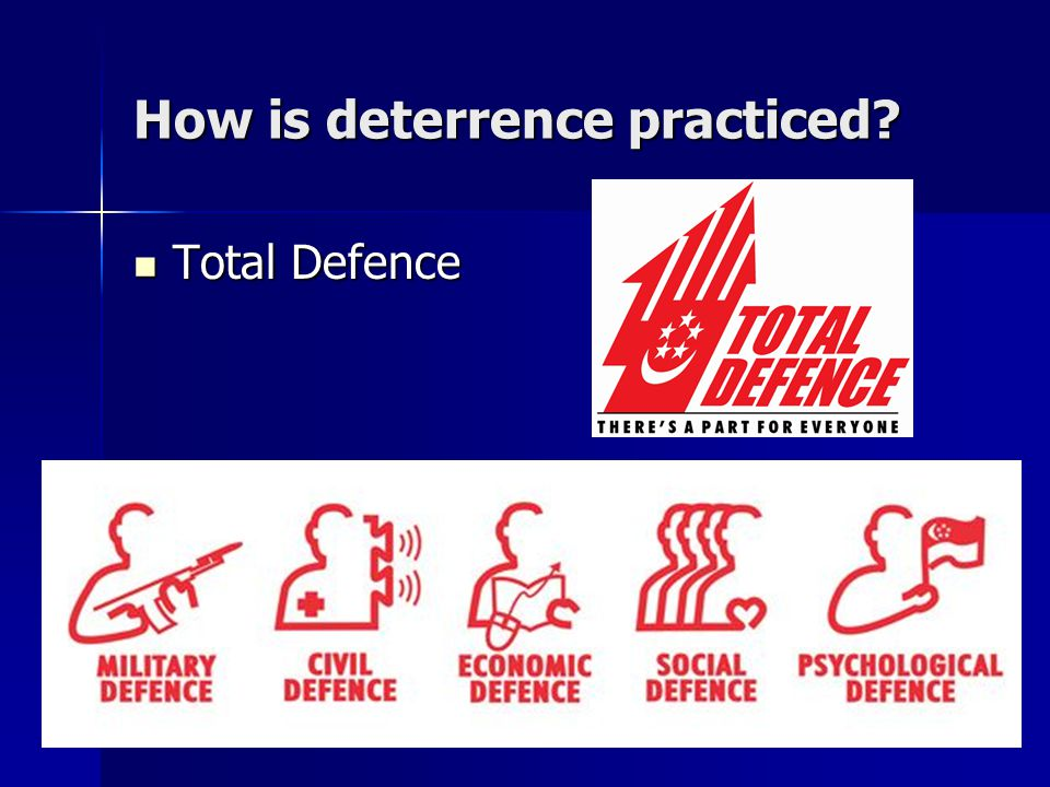 How is deterrence practiced Total Defence Total Defence