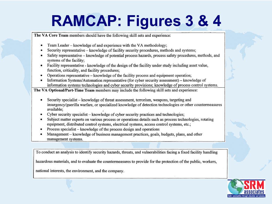 RAMCAP: Figures 3 & 4
