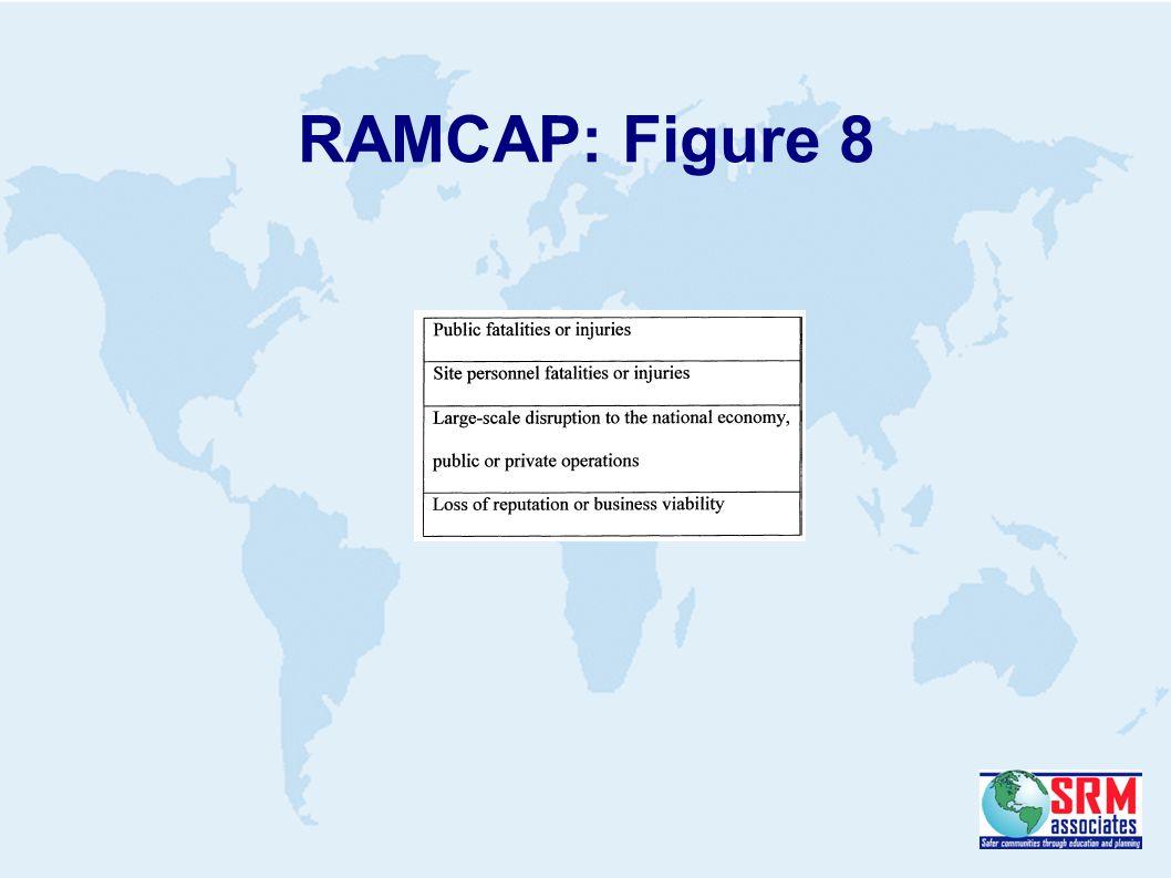 RAMCAP: Figure 8