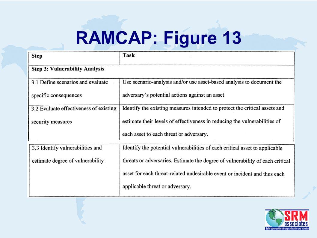 RAMCAP: Figure 13