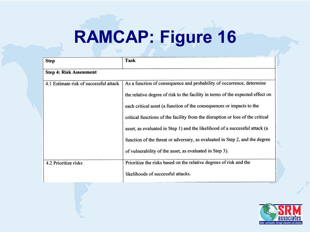 RAMCAP: Figure 16