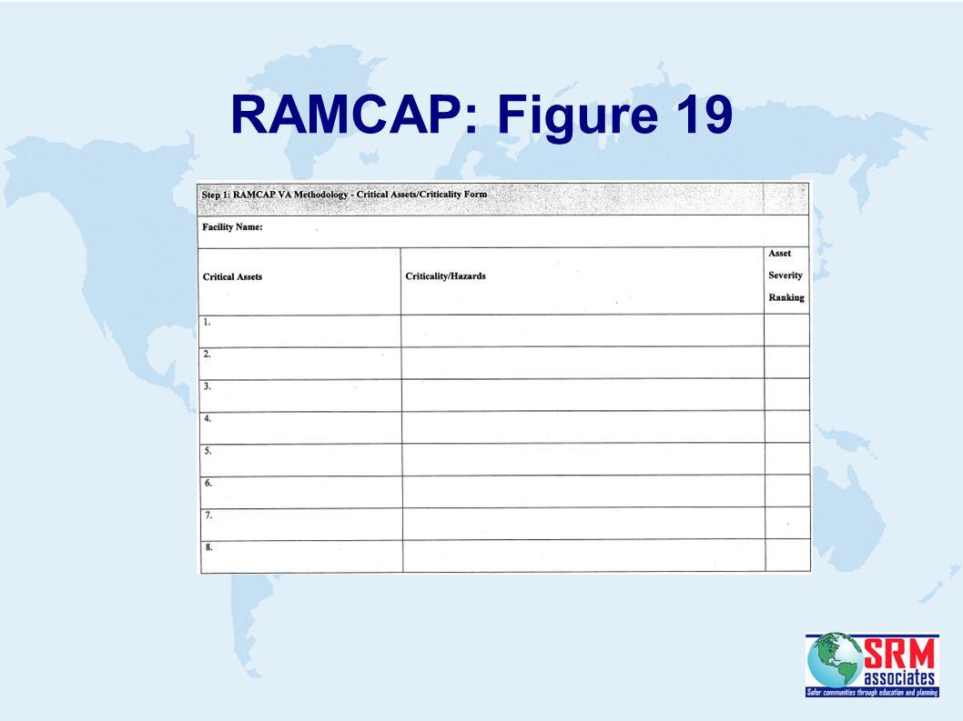RAMCAP: Figure 19
