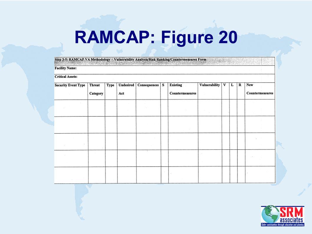 RAMCAP: Figure 20