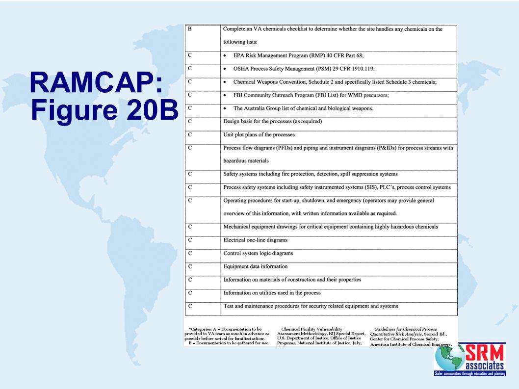RAMCAP: Figure 20B