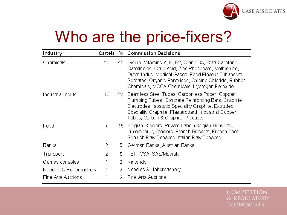 Who are the price-fixers